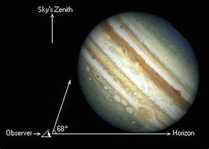 Harry's Comparative Astronomy: Jupiter as Seen from ...