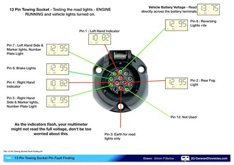 7 Wire Trailer Wiring Diagram Car by Tow Vehicle Wiring Diagram