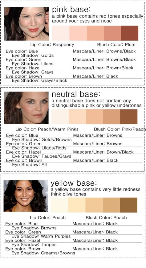 brunette interesting   considered gray eyeshadow