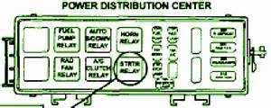 2006 Plymouth Breeze Fuse Box Diagram  U2013 Auto Fuse Box Diagram