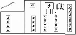 Ford Freestar Fuse Panel Diagram