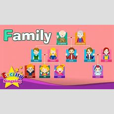 Kids Vocabulary  Family  Family Members & Tree  Learn English Educational Video For Kids