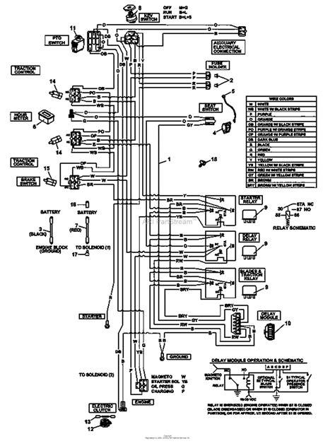 bunton bobcat ryan  predator pro hp gen  sd parts diagram  generac wire harness
