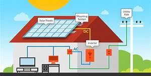 Solar-system-diagram