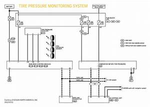 Wiring Diagram For Tire Pressure Monitor