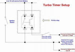 Haltech E6x Turbo Timer Feature - Rx7club Com