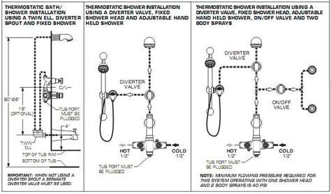Glacier Bay Bathroom Sink Faucets by Delta Faucet Repair Schematic Get Free Image About