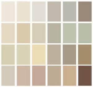 raumgestaltung farbe beige anthrazit braun wohnideen wandgestaltung maler das sind derzeit meine lieblingsfarben die farben der provence