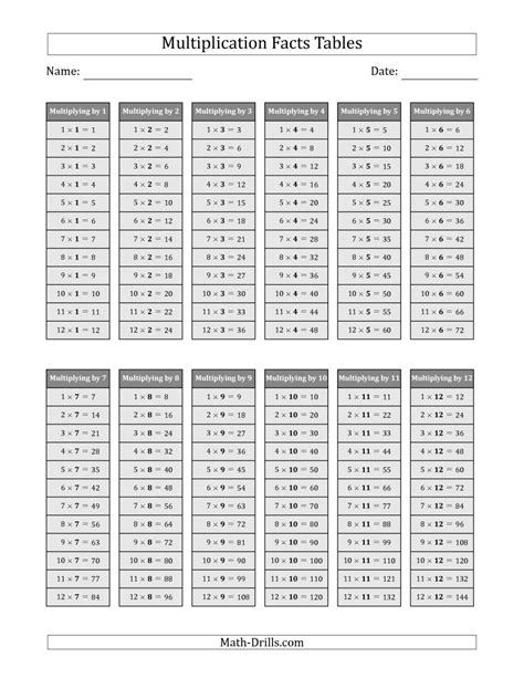 multiplication facts tables in gray 1 to 12 gray