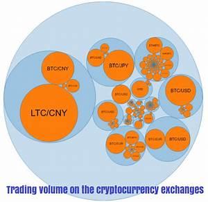 Bitcoin arbitrage auto trading bot   Westernpips Crypto ...