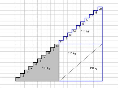 Calcul Marche Escalier Formule by Comment Calculer Les Marches Dun Escalier