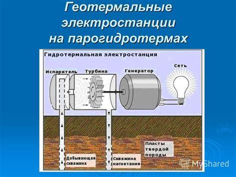 Как это устроено Геотермальные электростанции . Журнал Физика № 7 за 2010 год