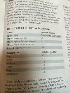 D U0026d 5th Edition Dungeon Master U0026 39 S Guide Preview Photo