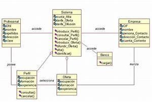 An U00e1lisis E Ingenier U00eda Del Software  Ejercicios Uml