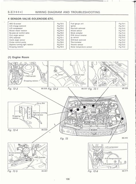 Surrealmirage Subaru Legacy Swap Electrical Info Notes