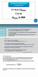 Notenschlüssel Online Berechnen : k lte klima aktuell ~ Themetempest.com Abrechnung