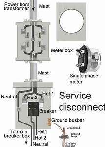 Simple Meter Base Wiring Diagram Meter Box Diagram