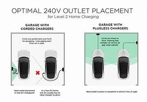 Ev Charger Wiring Diagram