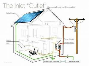 Electrical Circuit Diagram House Wiring For Android