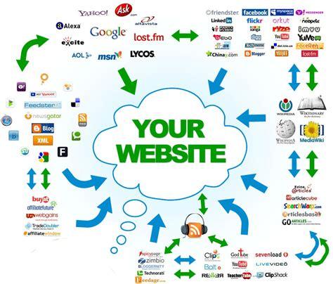 Seo Links by Linkbuilding Pakketten Linkbuilding Masters