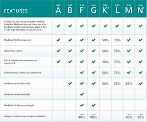 Colonial Comparison Chart Medicare Supplement Insurance Bankers Life