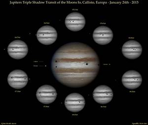 An Edge-On Close Encounter with Jupiter | Science Mission ...