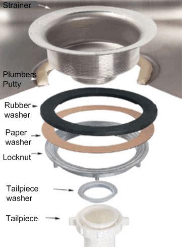 installing  basket strainer kitchen sink outlet
