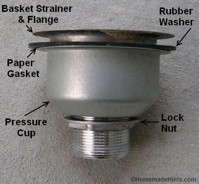 install  kitchen sink drain basket