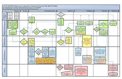 images  visio diagram template helmettowncom