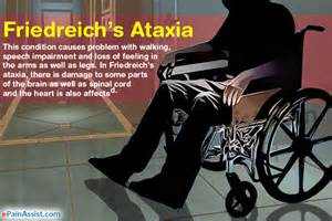 Friedreich Ataxia Related Keywords & Suggestions - Friedreich Ataxia ... Friedreich's Ataxia