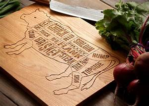 Wooden Beef Butcher Diagram Cutting Board