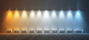 How To Choose The Right Color Temperature With Leds
