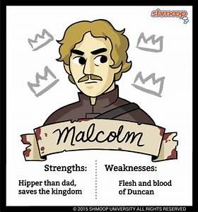 Malcolm in Macb... Macbeth Characters