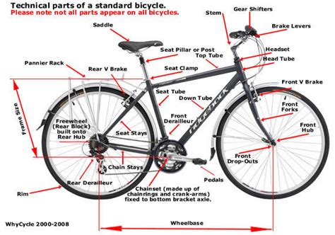 Bike Jargon Buster Whycycle The Impartial Cycling