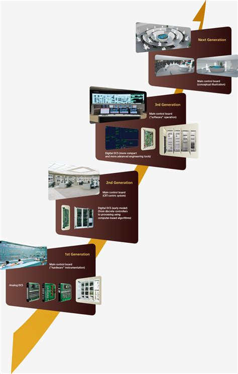 Mitsubishi Nuclear mitsubishi electric nuclear business business overview