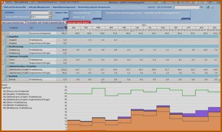 ressourcenplanung excel vorlage kostenlos vorlagen
