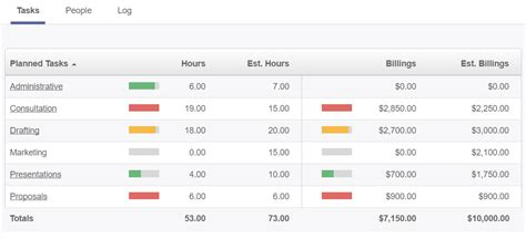 weekly timesheet template  excel timesheets clicktime