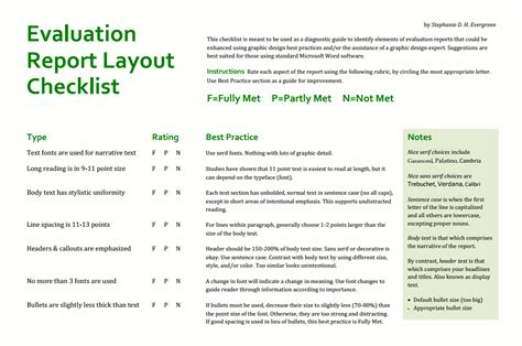 Monitoring And Evaluation Report Template - Costumepartyrun