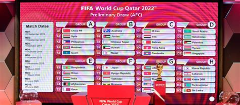 جدول ترتيب المنتخبات اسيا الجولة السادسة من تصفيات كاس العالم 2022 و كاس اسيا 2023 جدول ترتيب المنتخبات اسيا العربية الجولة. كأس العالم قطر 2022 FIFA - FIFA.com