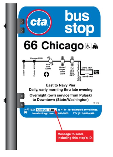 cta phone number it s about time how sms solutions make sense of commuting