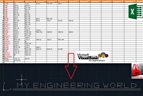 send autocad commands  excel vba  engineering world