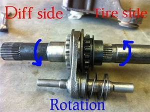 4x4 Front Differential Operation Explained  U0026 Grinding From