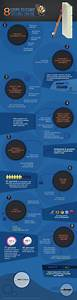 Vendre En Ligne : infographie 8 tapes pour vendre en ligne ~ Medecine-chirurgie-esthetiques.com Avis de Voitures