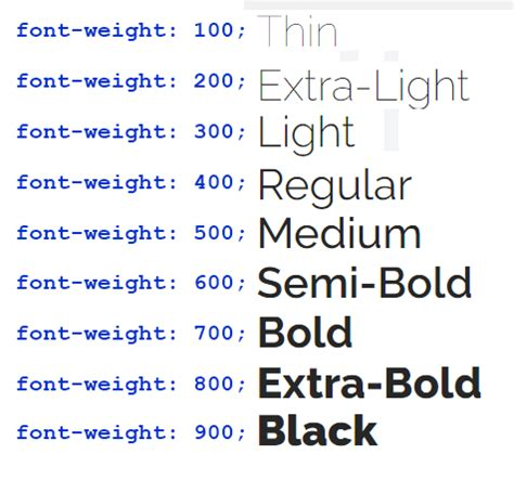 Font Weight Light a smarter way to learn professional html css expert