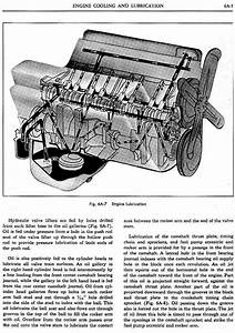 1961 Pontiac Shop Manual