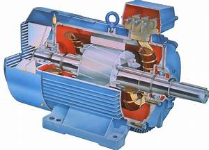 Gibbons Jargon Buster  2  What Is An Induction Motor