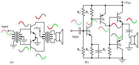 input  output coupling electronics forums