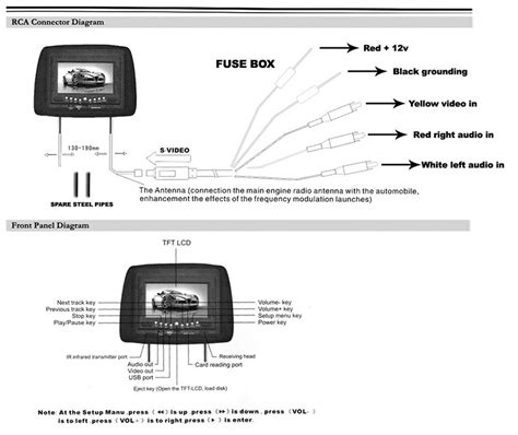 Flip Dvd Player Wiring Diagram by Diagram