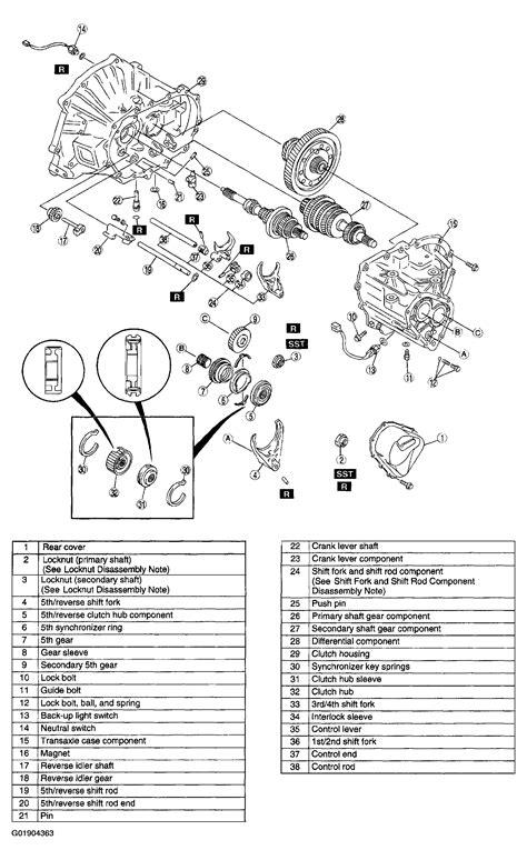 Transmission Diagram Please: I Am Separating Transmission