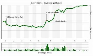 Mets vs. Marlins Recap: Bartolo Colon defies expectations ...